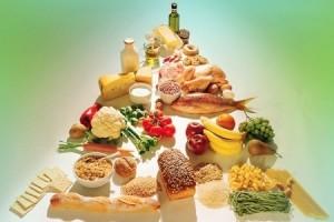 Test delle Intolleranze Alimentari a Milano